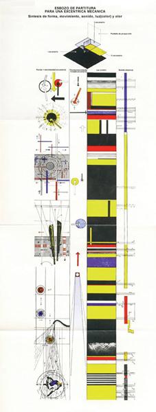 Lazlo Moholy Nagy: Partitura per una eccentrica mecanica 1925