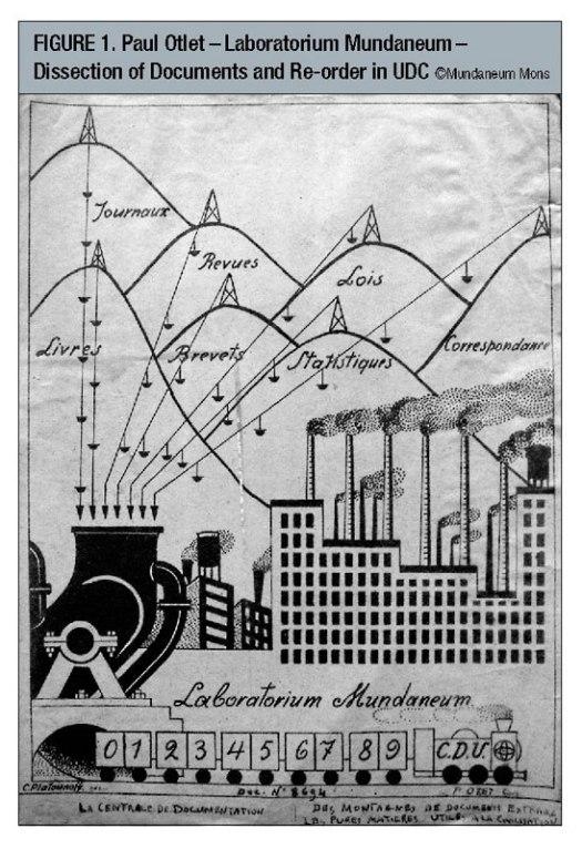 1934_Otlet_Mundunaeum_Library_2_c