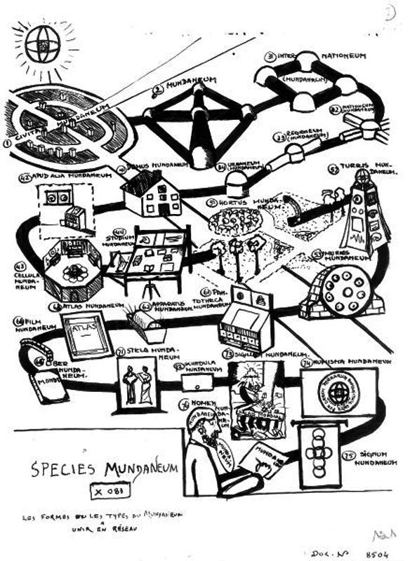 1934_Otlet_Species Mundunaeum_c