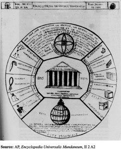 1934_Otlet_Universal-Encyclopedia_c