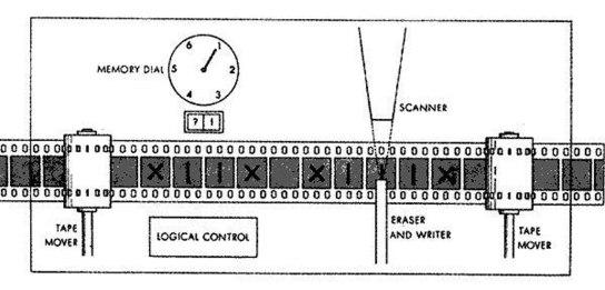 1936_Turing_Turing-Machine_c