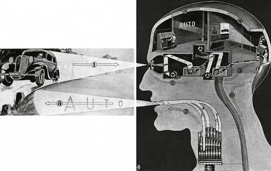 Fritz Kahn: What goes on in our heads when we see a car and say car? 1939