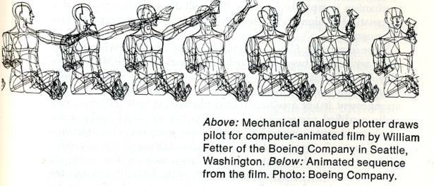 1963_Fetter_Boeing-man animation_wireframe