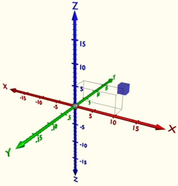 XYZ_coordinate-space_c