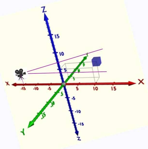 XYZ_coordinate-space_virtual-camera_c